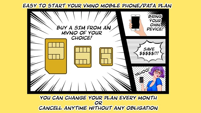 BYO Smart Phone and Buy a SIM in Australia